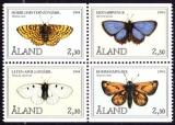 miniature Aland 1994 Papillons